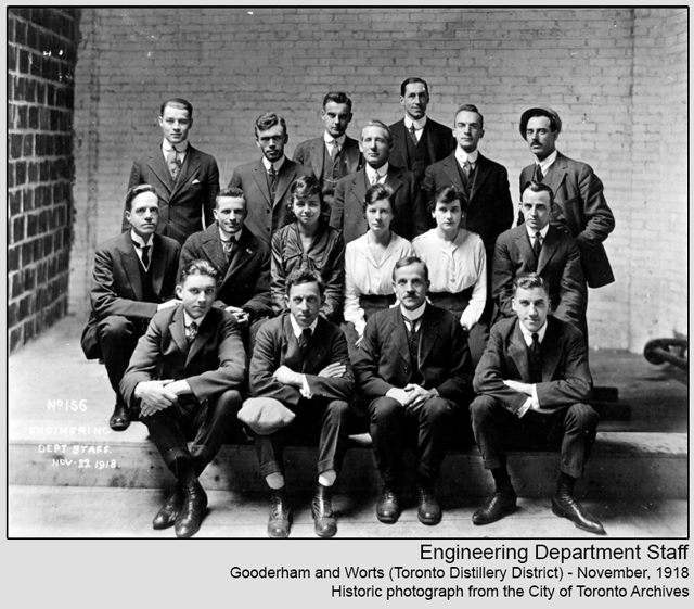 historic photograph toronto distillery district 1918 engineering department staff