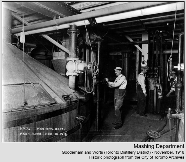 historic photograph toronto distillery district 1918 mashing department